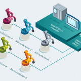 Indústria 4.0: Universal Robots desenvolve interface para portal TIA da Siemens