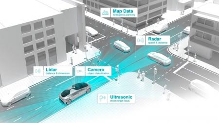 Bosch e Daimler lançam projeto piloto de condução autónoma