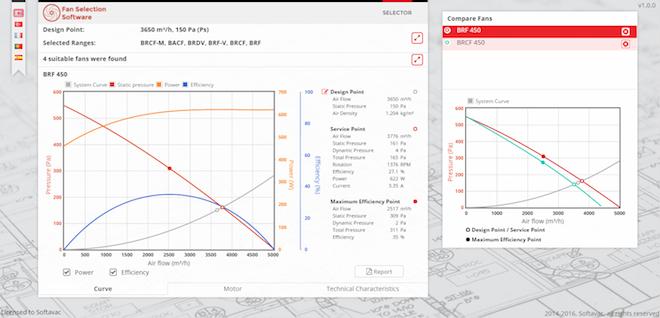 Startup portuguesa ajuda a escolher melhor sistema de climatizarão